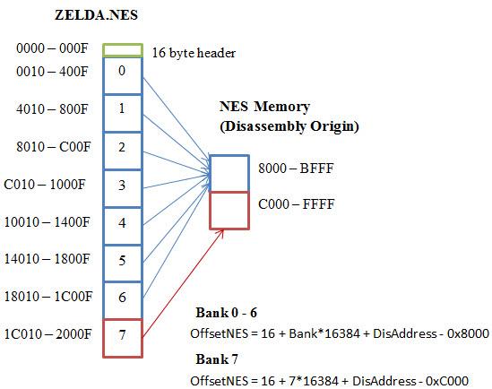 6502 Memory Map